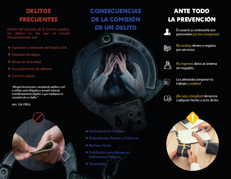 Trifoliar (lado interno) de la campaña de sensibilización de una institución descentralizada del gobierno de Guatemala